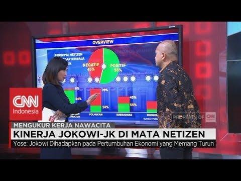 Kinerja Jokowi-JK di Mata Netizen