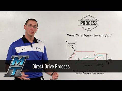 MTI Whiteboard Wednesdays: Direct Drive Process
