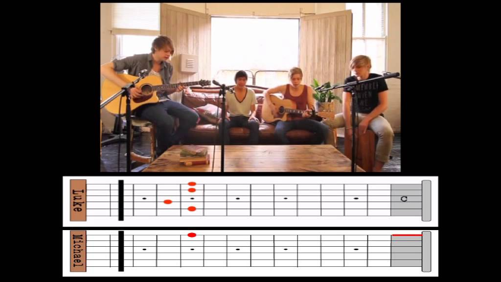 Gotta Get Out - 5 Seconds Of Summer ( guitar tutorial video ) - YouTube