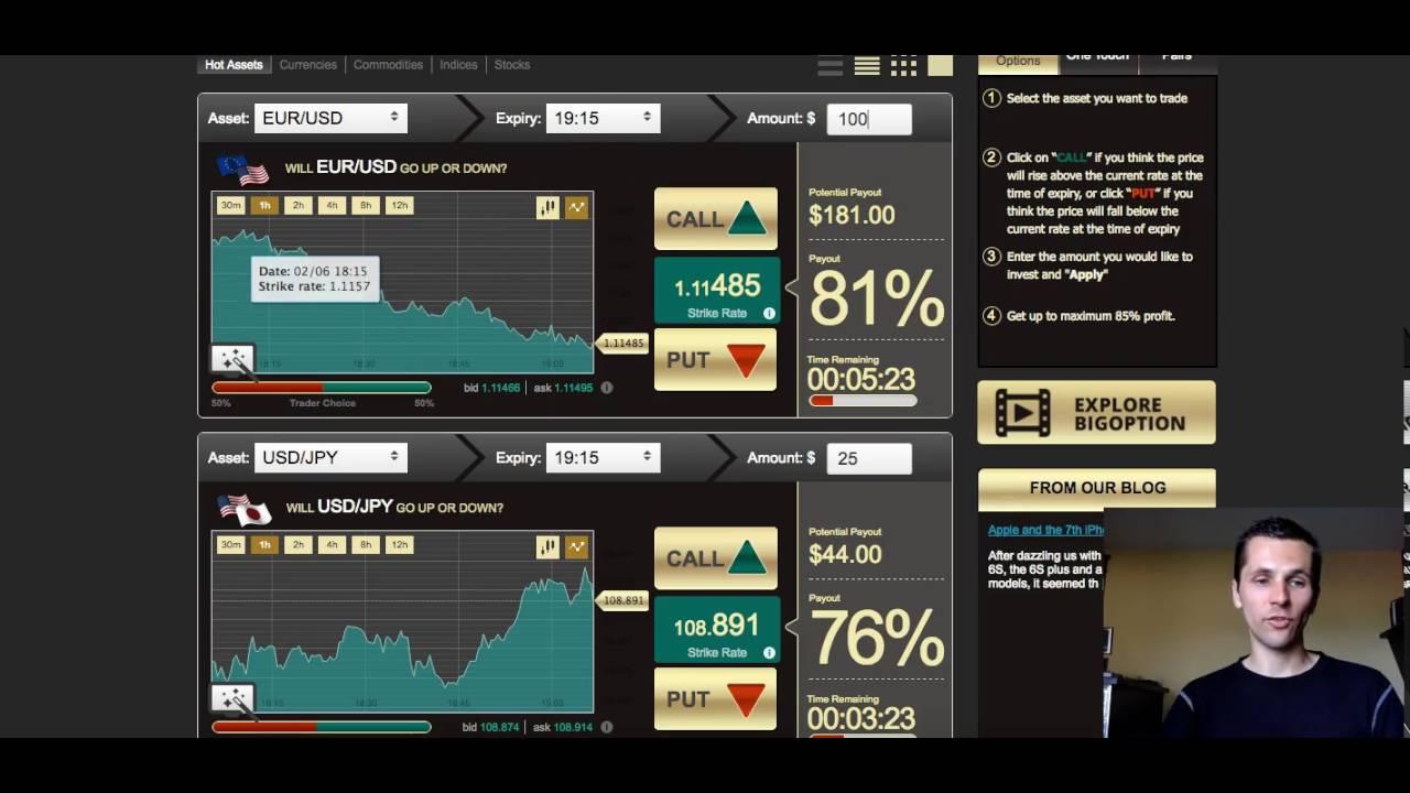 Free option trading tips nse ikpedia