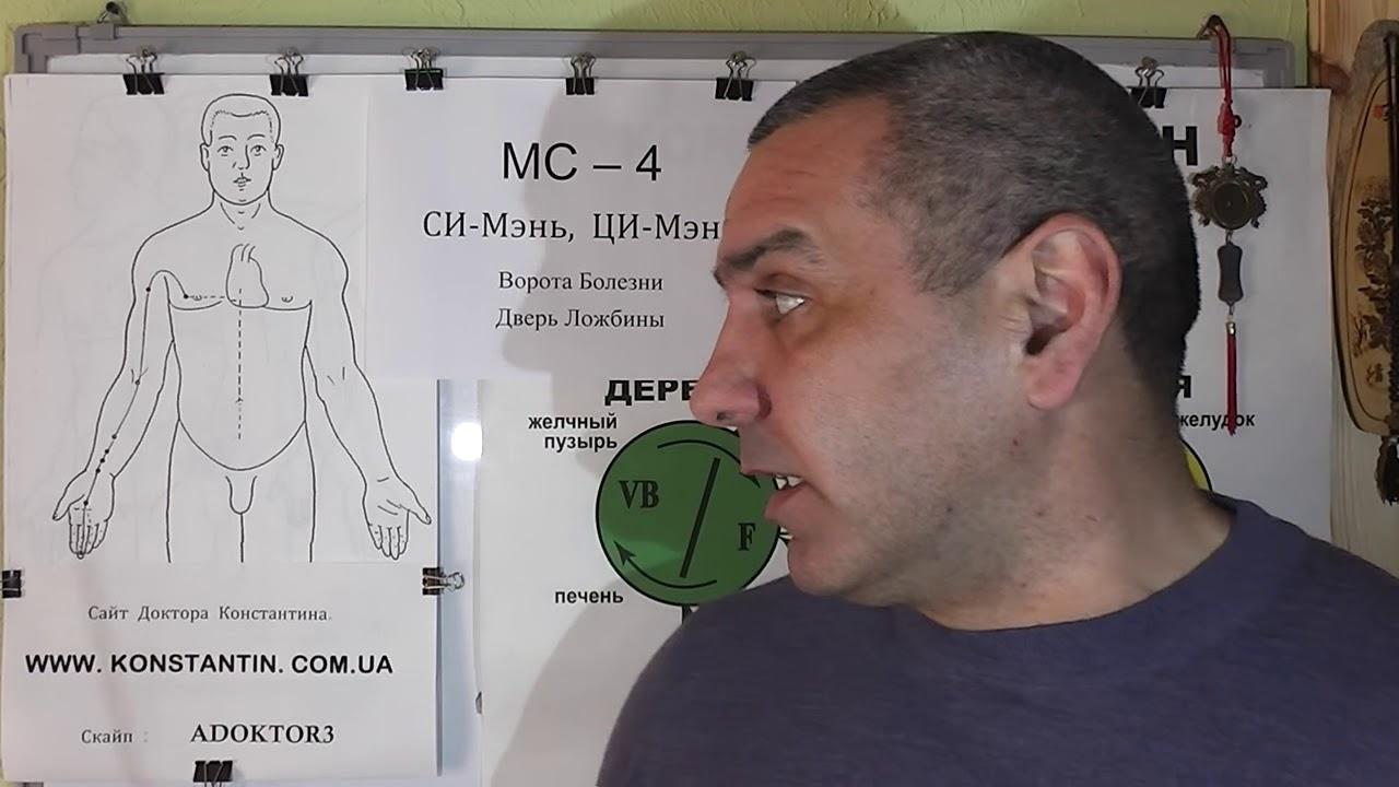 Точки хиджамы при гипертонии – Medicina-Lechit.Ru