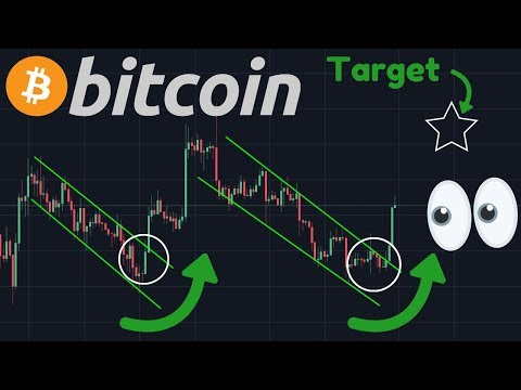 BITCOIN BREAKING OUT NOW FINALLY!!! | BULLISH DIVERGENCE & FALLING WEDGE WORKED PERFECTLY!!!!
