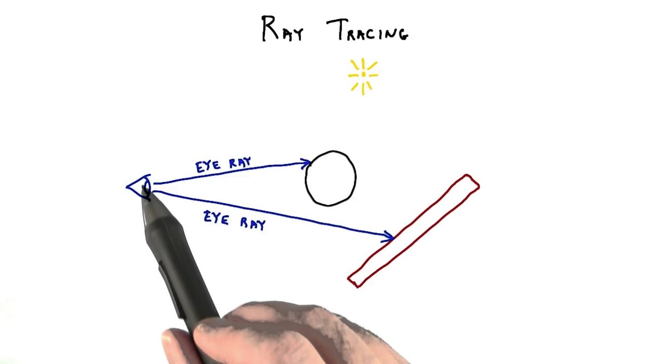 hight resolution of ray tracing interactive 3d graphics