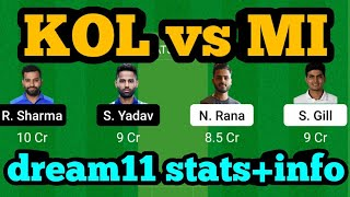 KOL vs MI DREAM11|KOL vs MI Dream11 Prediction|KOL vs MI Dream11 Team|
