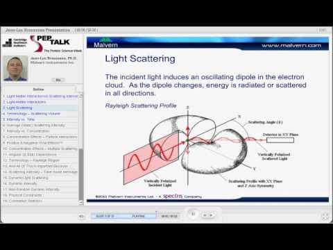 Dynamic Light Scattering Theory, Dou0027s U0026 Donu0027ts, And Data Interpretation