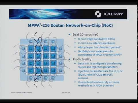HC27-S2: Multimedia and Signal Processing
