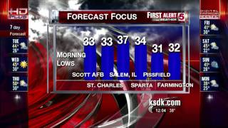 ksdk weather forecast includes piss