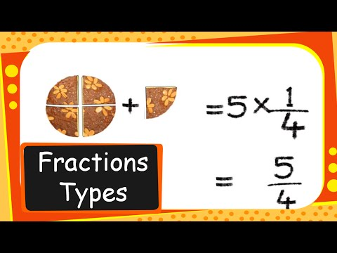 Maths - Types of fraction - English