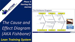Cause And Effect Diagram Training Aka Fishbone Diagram Ishikawa Diagram