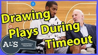 Drawing Up Basketball Plays During Timeouts