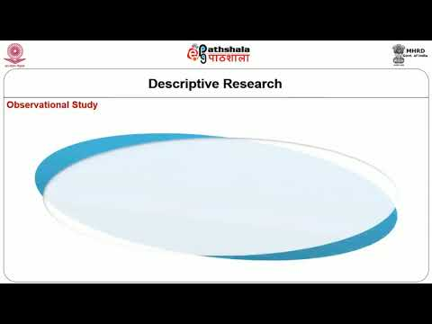 Types of Research Applied to Home Science I
