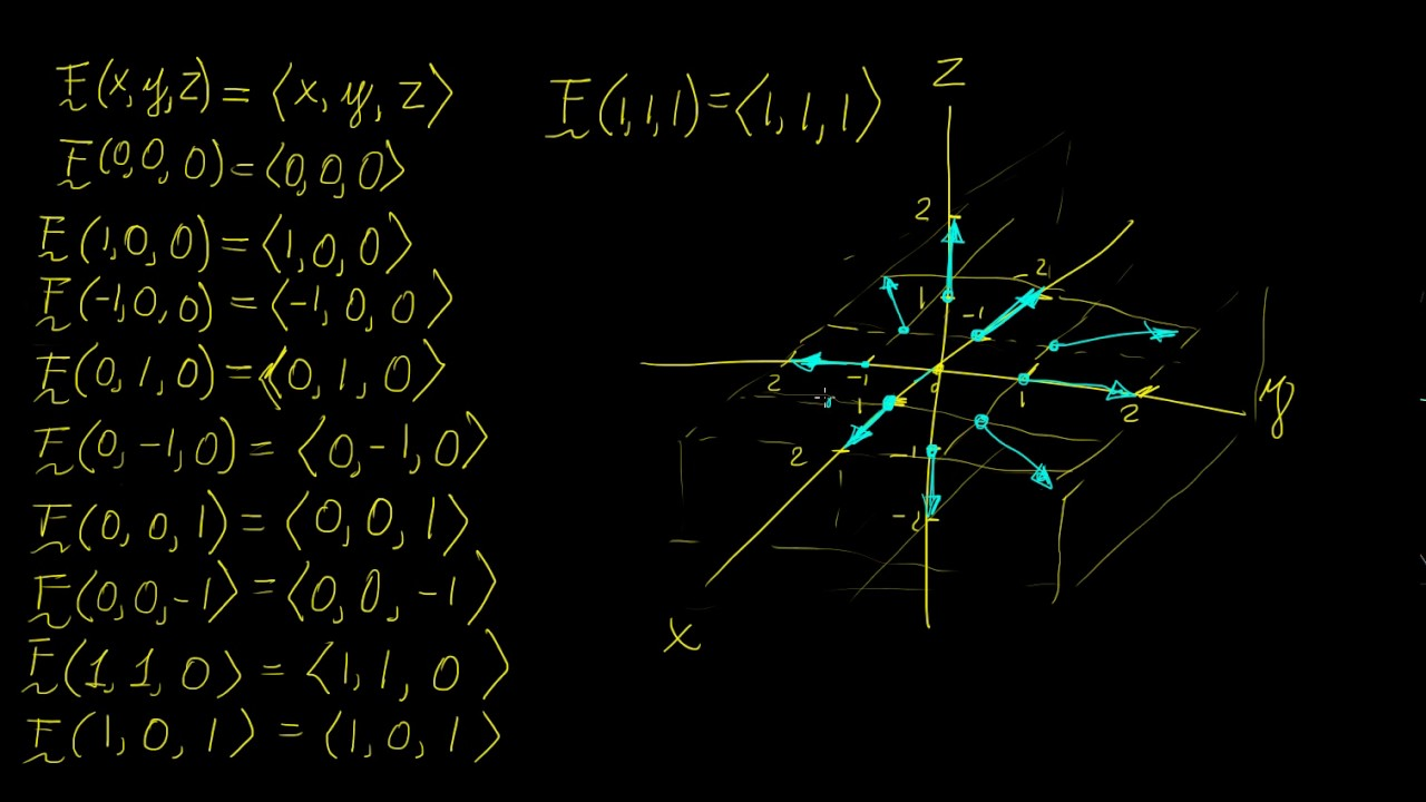 3D Vector Fields | Vector Calculus | LetThereBeMath |