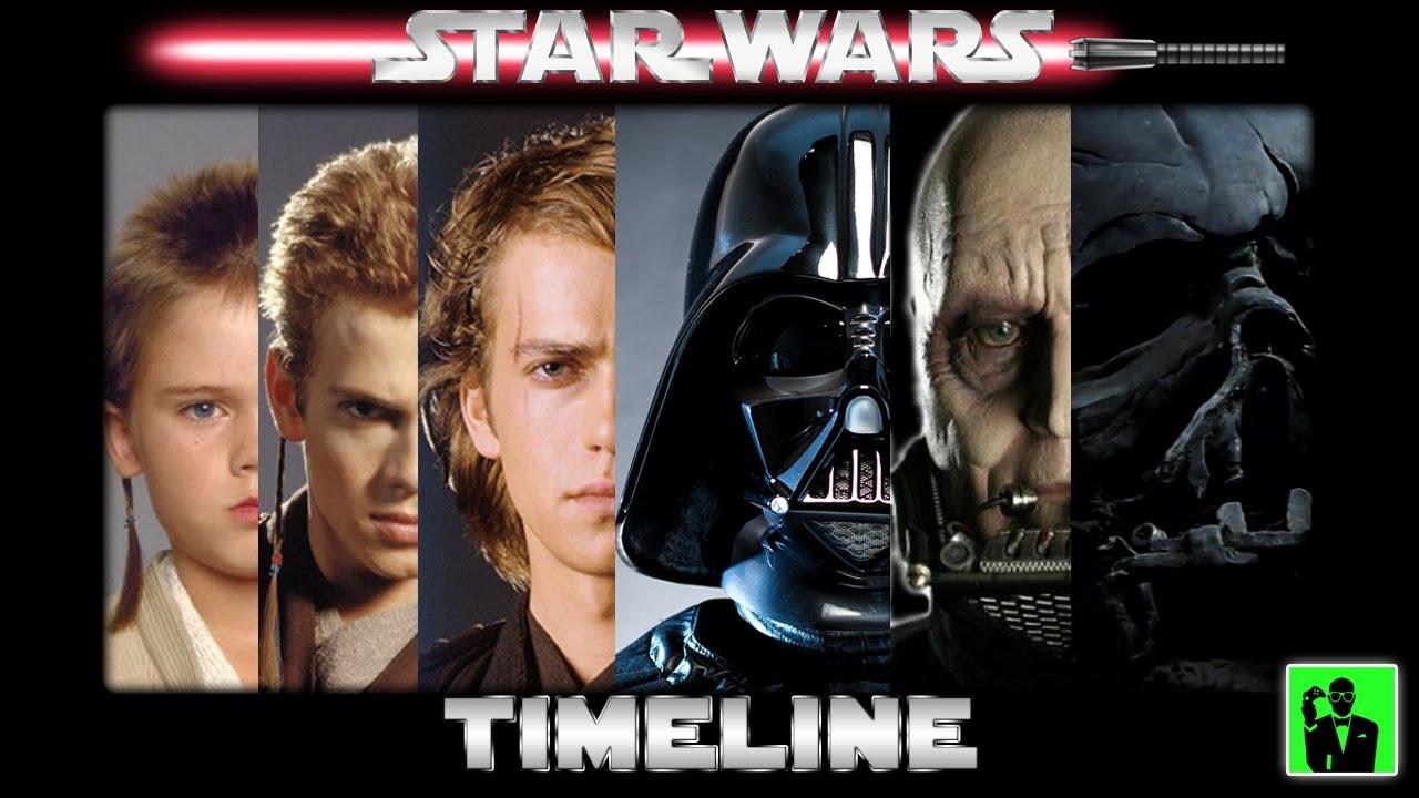 star wars saga timeline explained  youtube