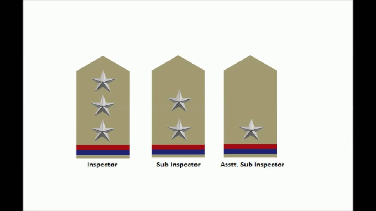 How to identify the rank of police in india youtube how to identify the rank of police in india buycottarizona Gallery
