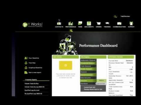 It Works Global Esuite Training Charting Youtube