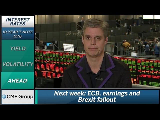 October 18 Bonds Commentary: Todd Colvin