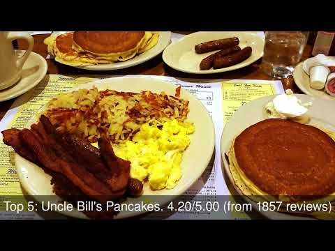10 Best Restaurants You MUST TRY In Saint Louis, United States | 2019