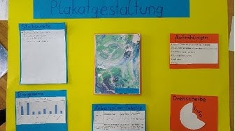 Tipp's zur Plakatgestaltung - Ab der Grundschule