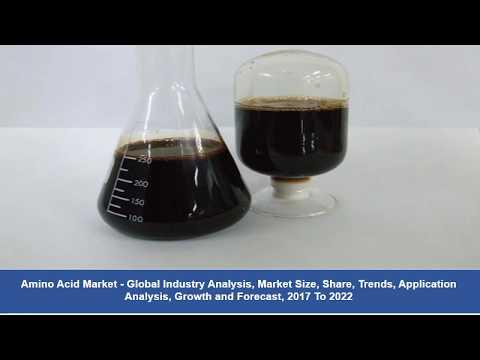 Amino Acid Market Report and Forecast 2017-2022