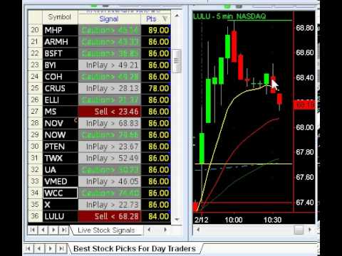 Amazing stock pick panel for day traders.