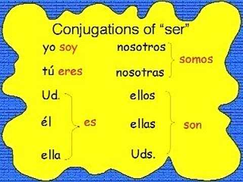 Examples Of The Verb Ser Youtube