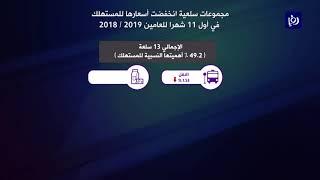 ارتفاع طفيف لمعدل التضخم في الأردن بنهاية تشرين الثاني الماضي