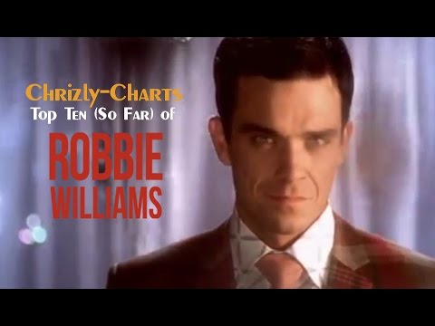 Chrizly-Charts TOP 10: Best Of Robbie Williams (So Far)