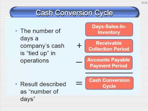 free cash flow conversion