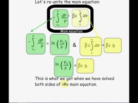 Derivation of beers law