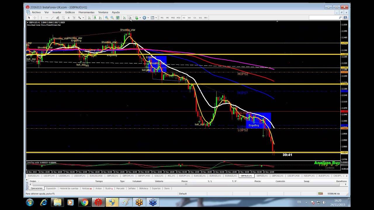 Mercado forex en vivo