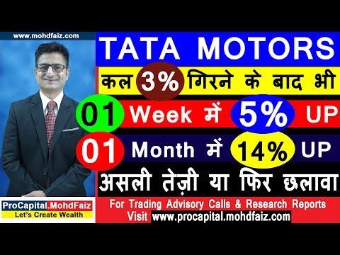 TATA MOTORS कल 3% गिरने के बाद भी 01 Week में 5 % UP | Latest Stock Market Analysis