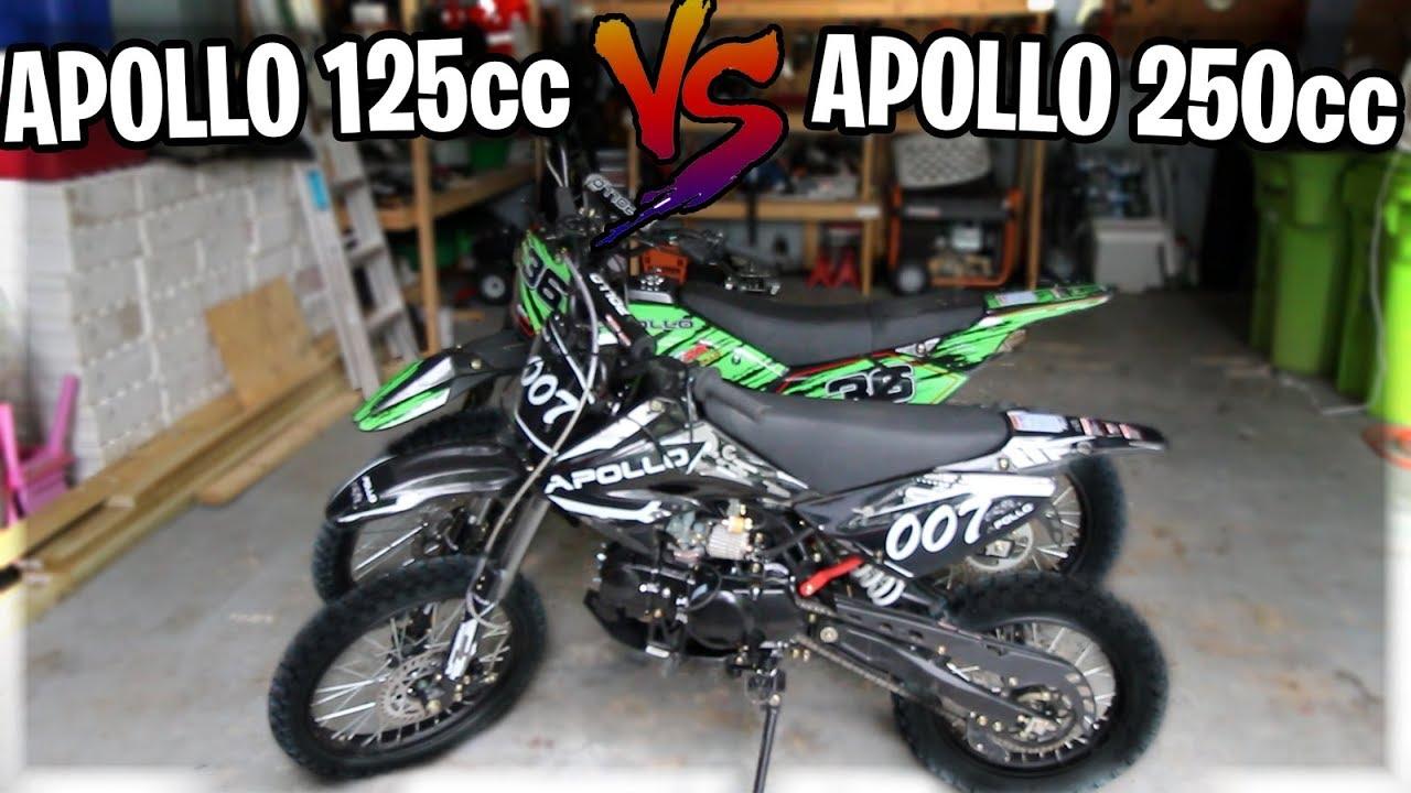 What Bike Is Better? Apollo 125cc Pit Bike Vs  Apollo 250cc Dirt Bike (Best  Beginner Bike)