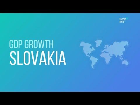 SLOVAKIA 💵 GDP Growth & Total SLOVAKIA Population | Religion, SLOVAKIA GDP Stats
