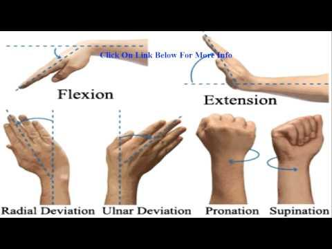 wrist splint for carpal tunnel