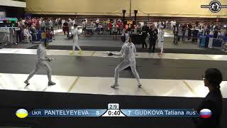 Novi Sad European Championships 2018 Day06 T08 WE UKR vs RUS