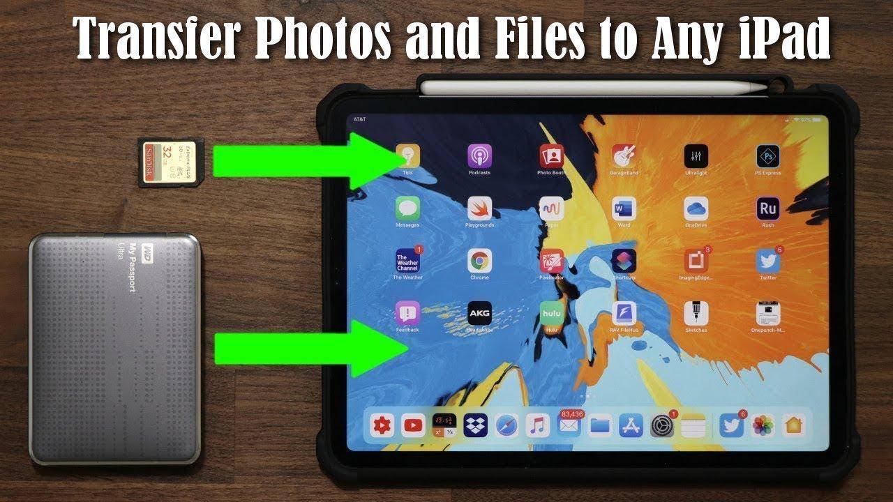 SD-kort hookup för iPad