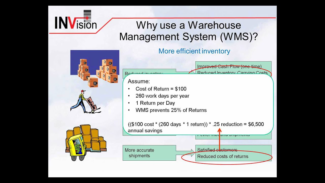Why Use A Warehouse Management System Wms Youtube