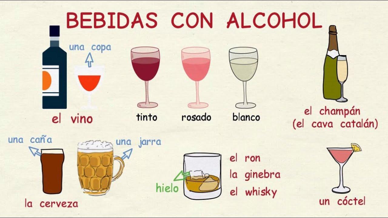 Aprender El Espanol