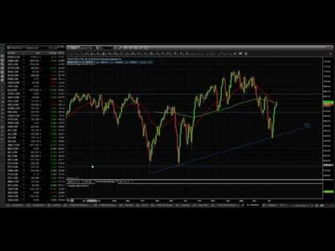 Samuel & Co Trading - 50% portfolio Gain on Small Account
