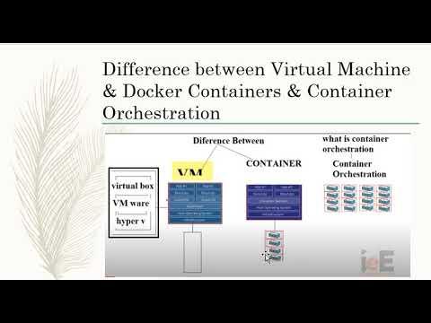 Cloud Computing: Difference between Virtual Machine ...