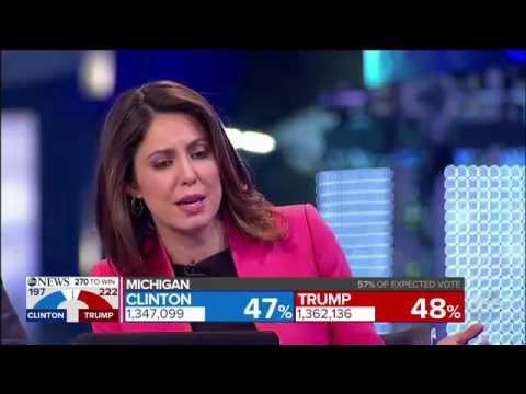 Trump Wins Florida, Clinton Wins Washington | 2016 Election Results