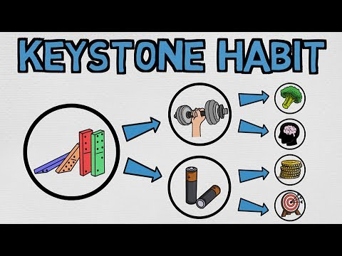 Habit You MUST Acquire Keystone Habit