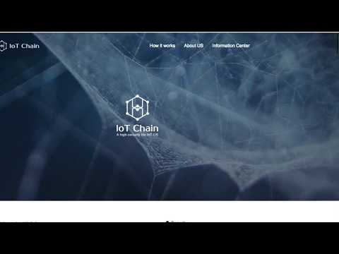 ITC Token Review. Security for IoT Blockchain Devices.