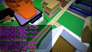 Minecraft:Servidor de TheFoxgamerth un gran youtuber