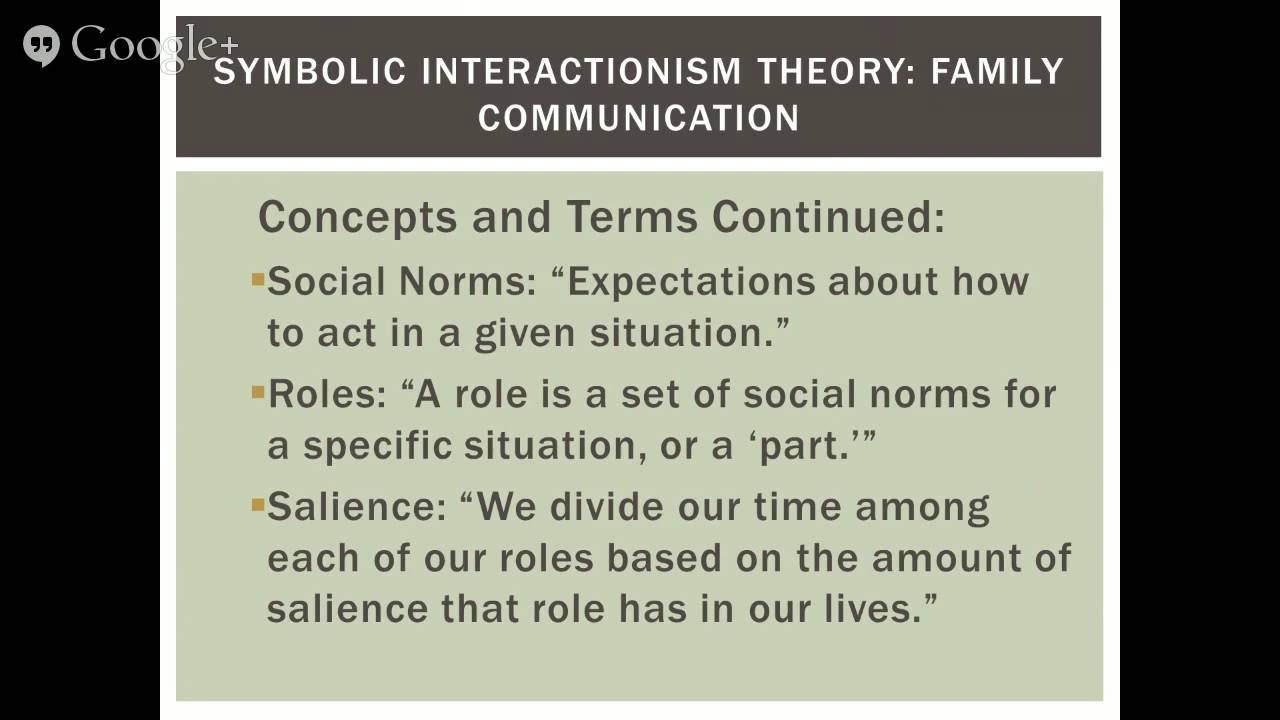 Faml 400 Presentation Symbolic Interactionism Theory Family