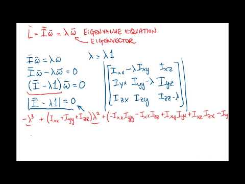 Eigenvalues, Eigenvectors, and the Inertia Tensor