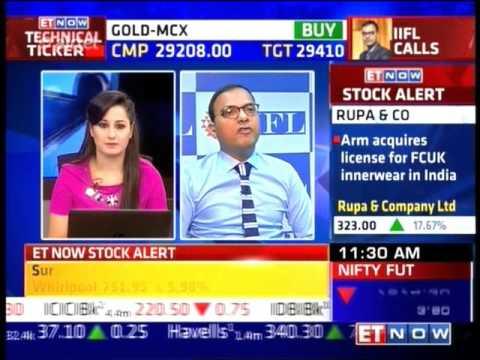 ET Now Traders - Mr  Hitesh Jain, Analyst, IIFL