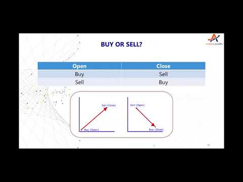 Introduction to KLCI Futures  (FKLI)