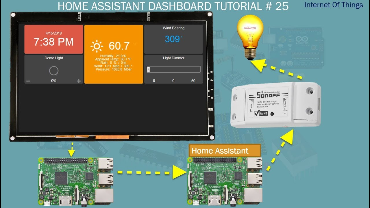 Home Assistant IOT Dashboard Tutorial # 25