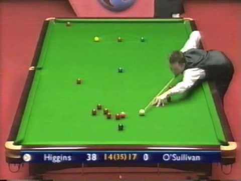 Ronnie O'Sullivan wins World Snooker Championship 2001
